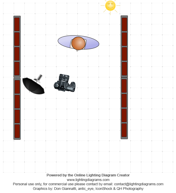 lighting-diagram-1367495484