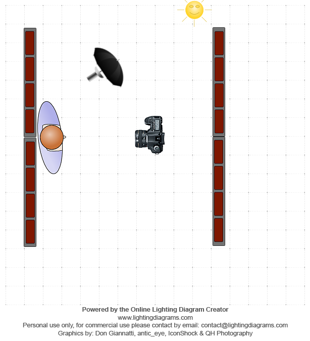 lighting-diagram-1367495850